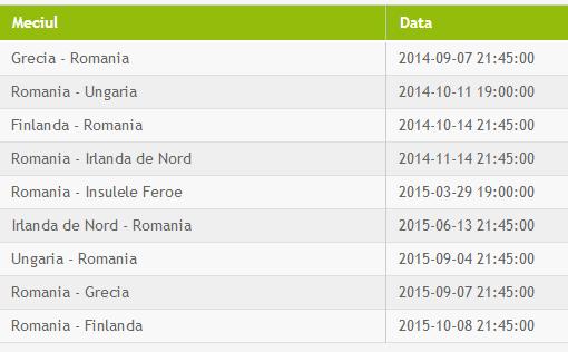 Programul Romaniei in Preliminariile EURO France 2016